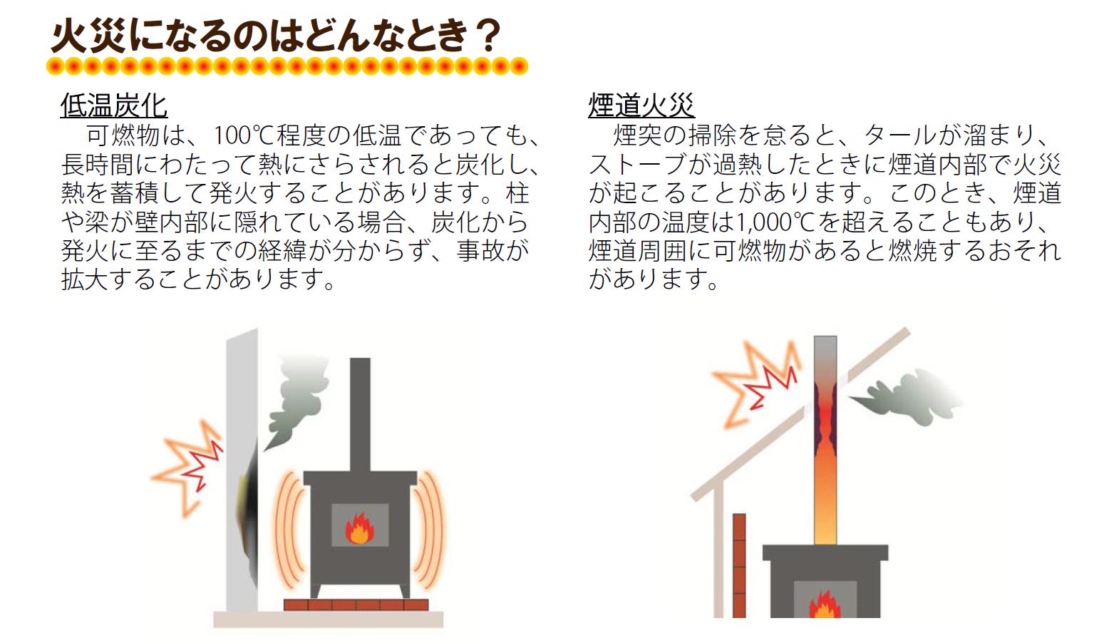 【注意】薪ストーブを設置しないでください。家が快適すぎてダメ人間になります。
